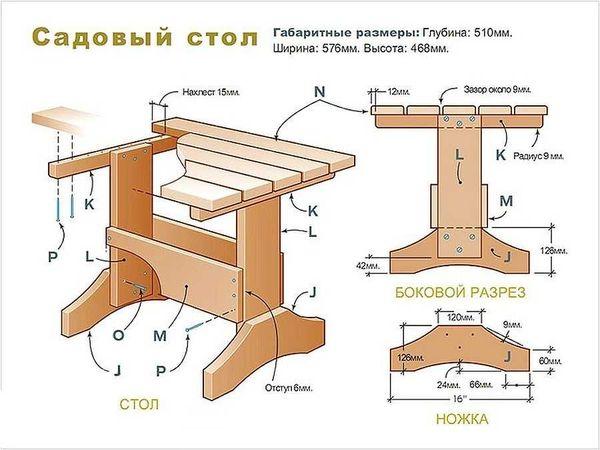 Чертеж дачного стола из остатков досок