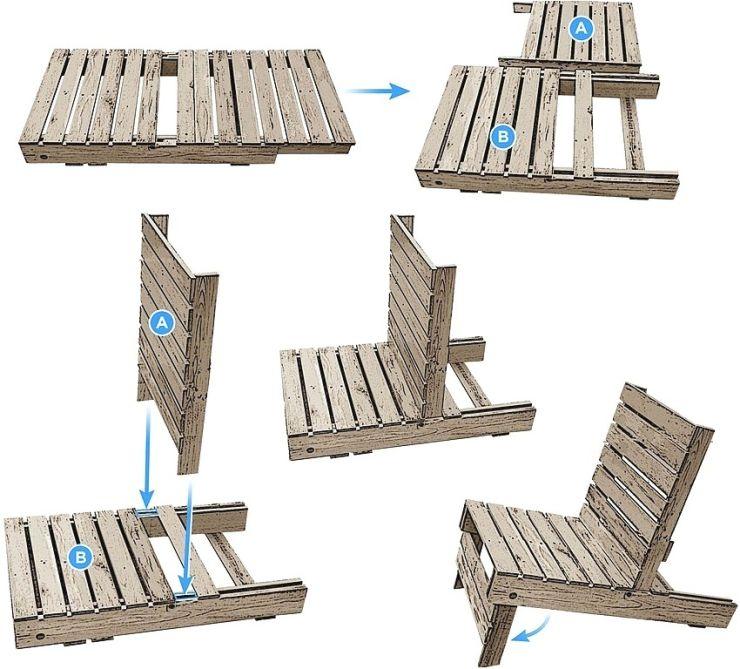 Схема изготовления дачного стула