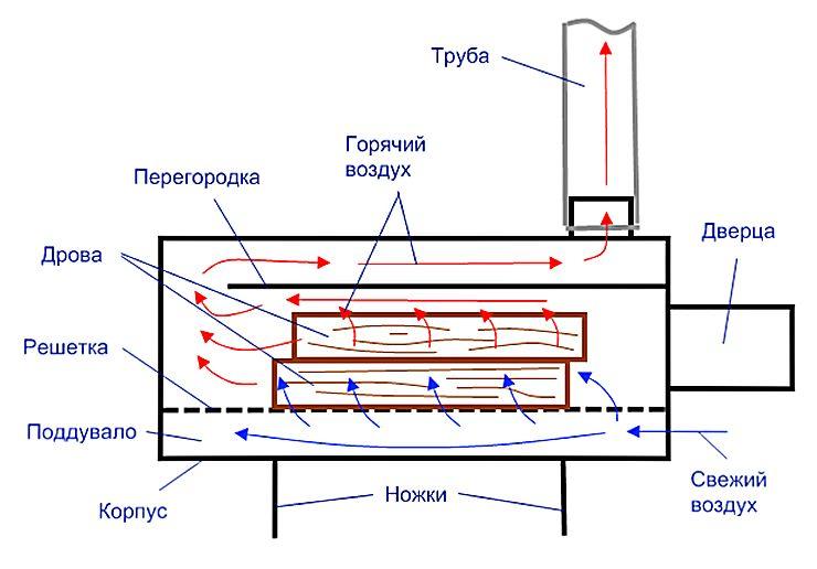 Приблизительный чертеж основного рабочего элемента